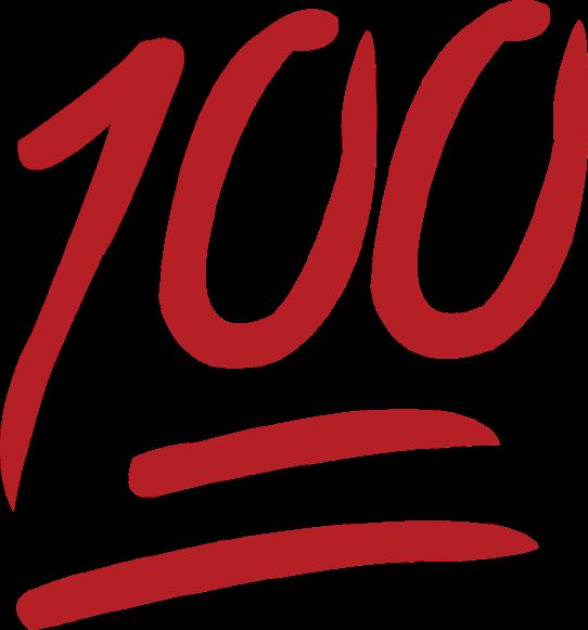 100 emoji whatsapp number numero...