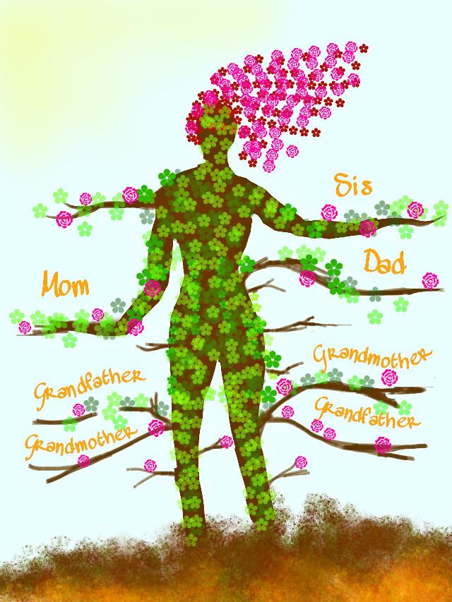 #dcmyfamilytree #myfamilytree