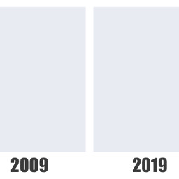 10yearchallenge beforeafter template freetoedit