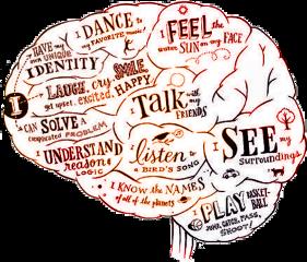 talk feel dance identity listen