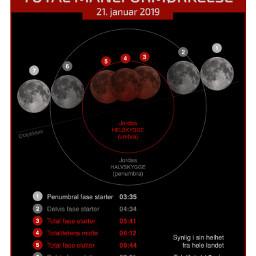 freetoedit lunareclipse2019 2 its
