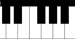freetoedit flstudio piano keyboard adobephotoshop