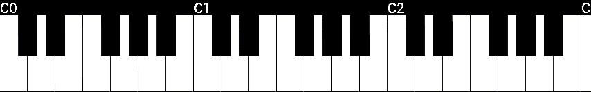 #freetoedit #flstudio #piano #keyboard #adobephotoshop #cut