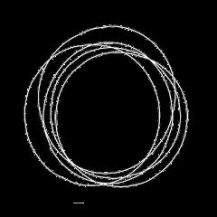 circle overlay complex complexediting edit freetoedit