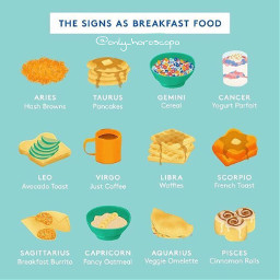 horoscope horoscopesigns zodiac zodiacsigns breakfast