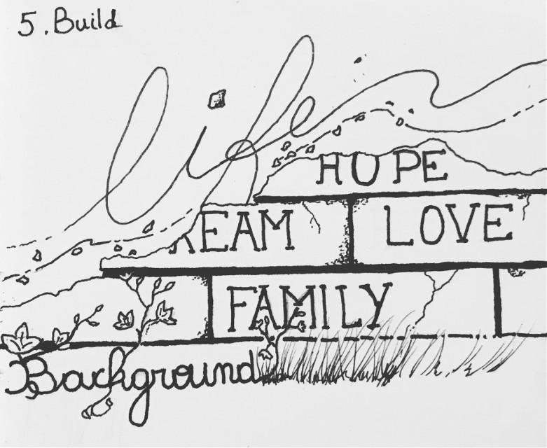 #build #inktober2019