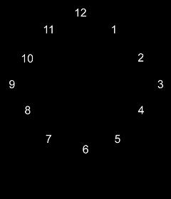 tiktok tiktokstickers clock freetoedit