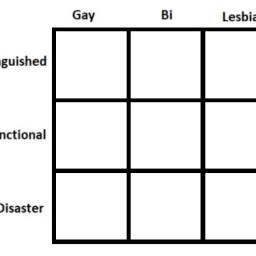 grid grids meme lgbtq base freetoedit