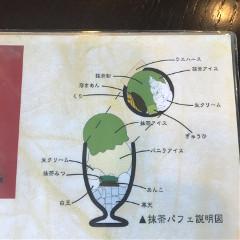 saiteyoshi